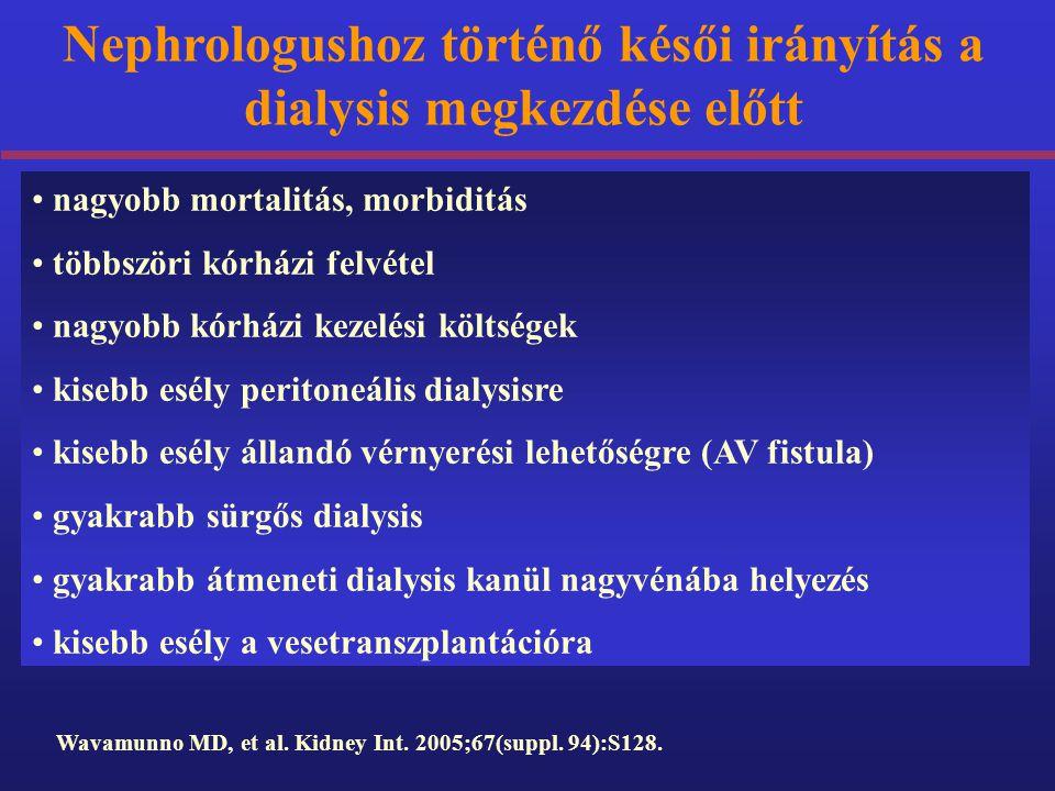Nephrologushoz történő késői irányítás a dialysis megkezdése előtt