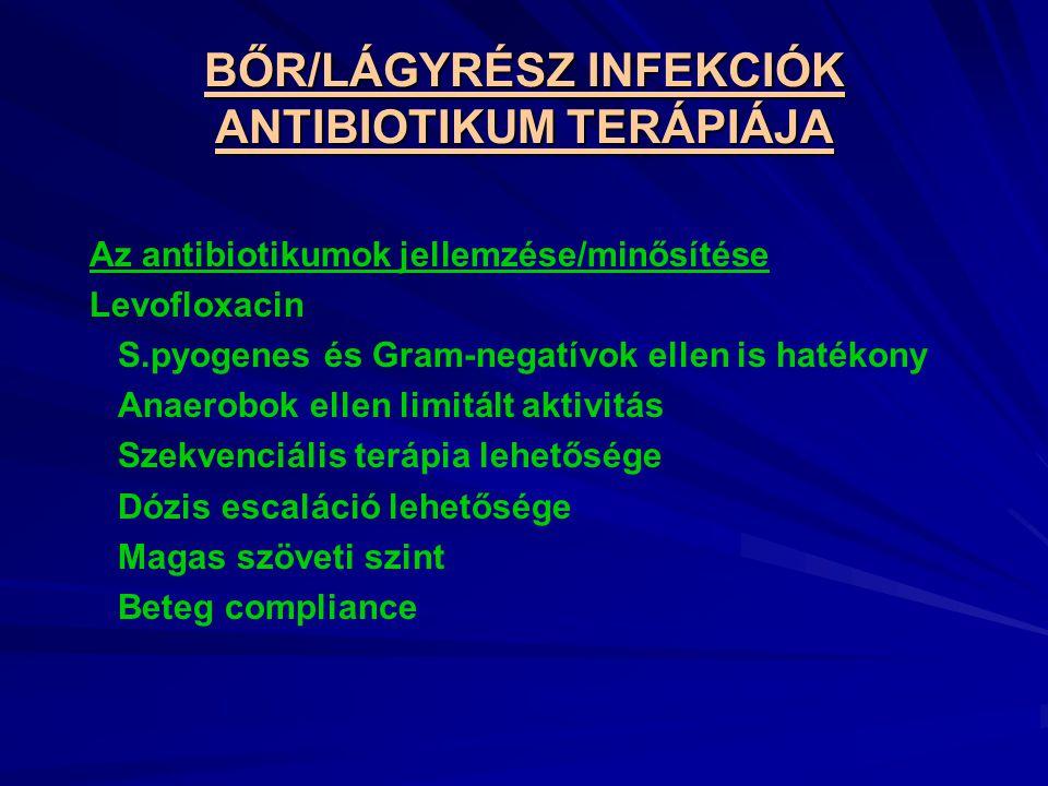 BŐR/LÁGYRÉSZ INFEKCIÓK ANTIBIOTIKUM TERÁPIÁJA
