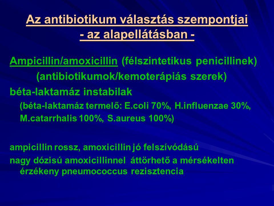 Az antibiotikum választás szempontjai - az alapellátásban -