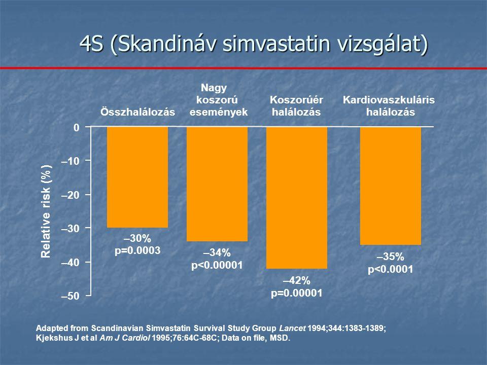 4S (Skandináv simvastatin vizsgálat)