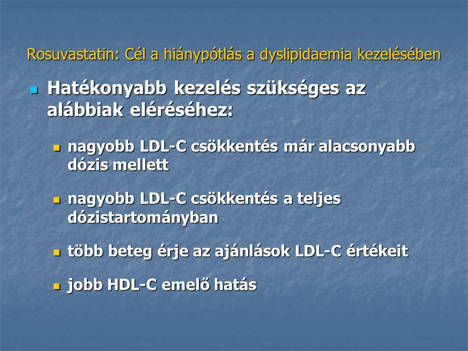 Rosuvastatin: Cél a hiánypótlás a dyslipidaemia kezelésében