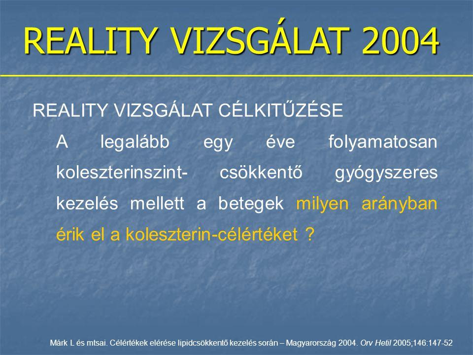 REALITY VIZSGÁLAT 2004 REALITY VIZSGÁLAT CÉLKITŰZÉSE