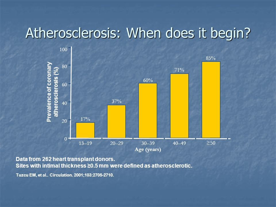 Atherosclerosis: When does it begin
