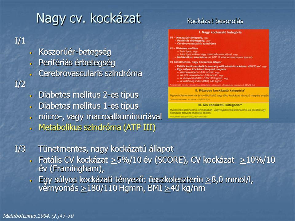 Nagy cv. kockázat I/1 Koszorúér-betegség Perifériás érbetegség