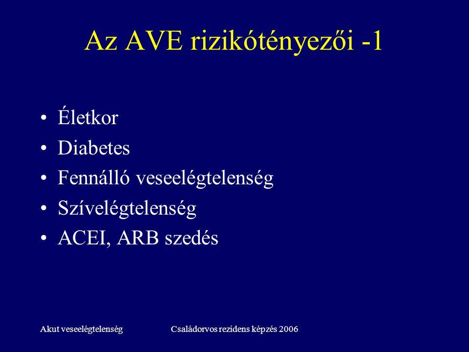 Az AVE rizikótényezői -1