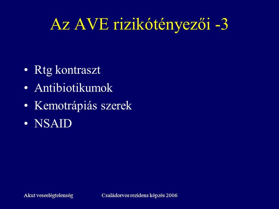 Az AVE rizikótényezői -3