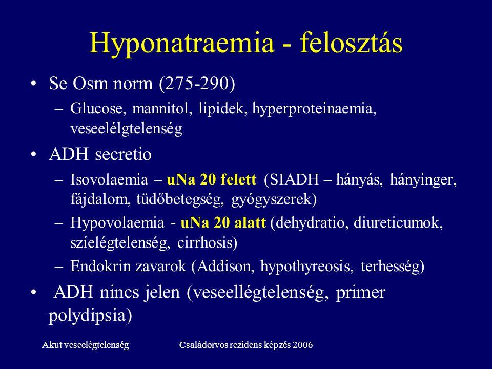 Hyponatraemia - felosztás