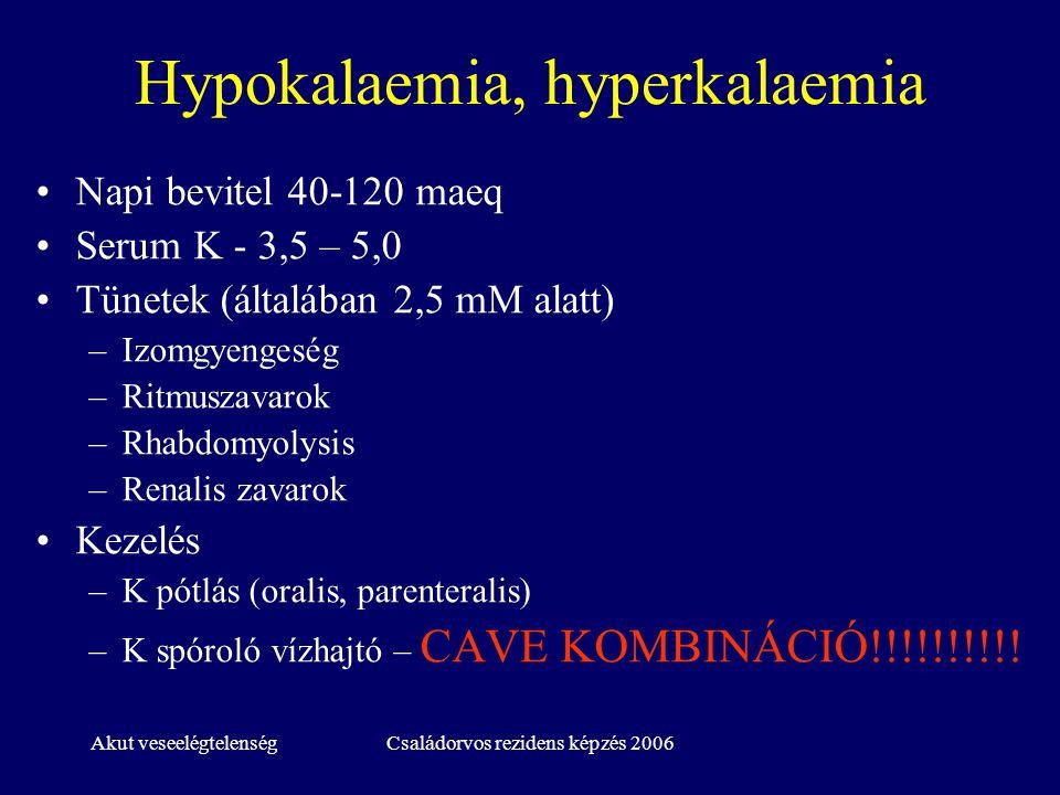 Hypokalaemia, hyperkalaemia