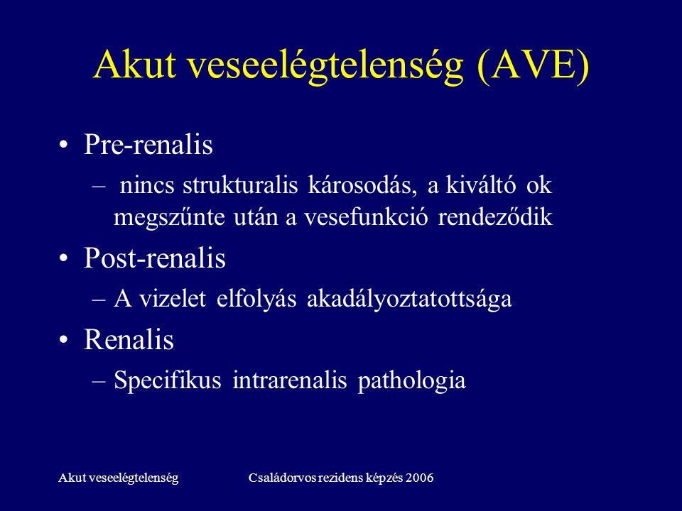 Akut veseelégtelenség (AVE)