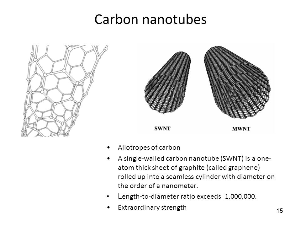 Carbon nanotubes Allotropes of carbon