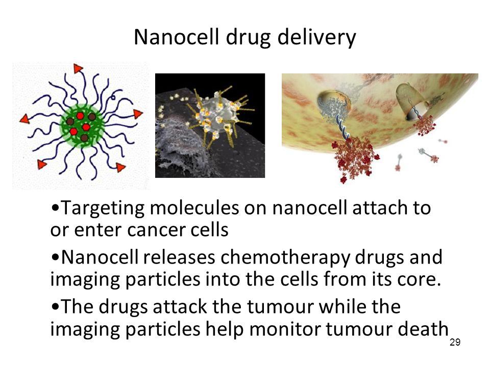 Nanocell drug delivery