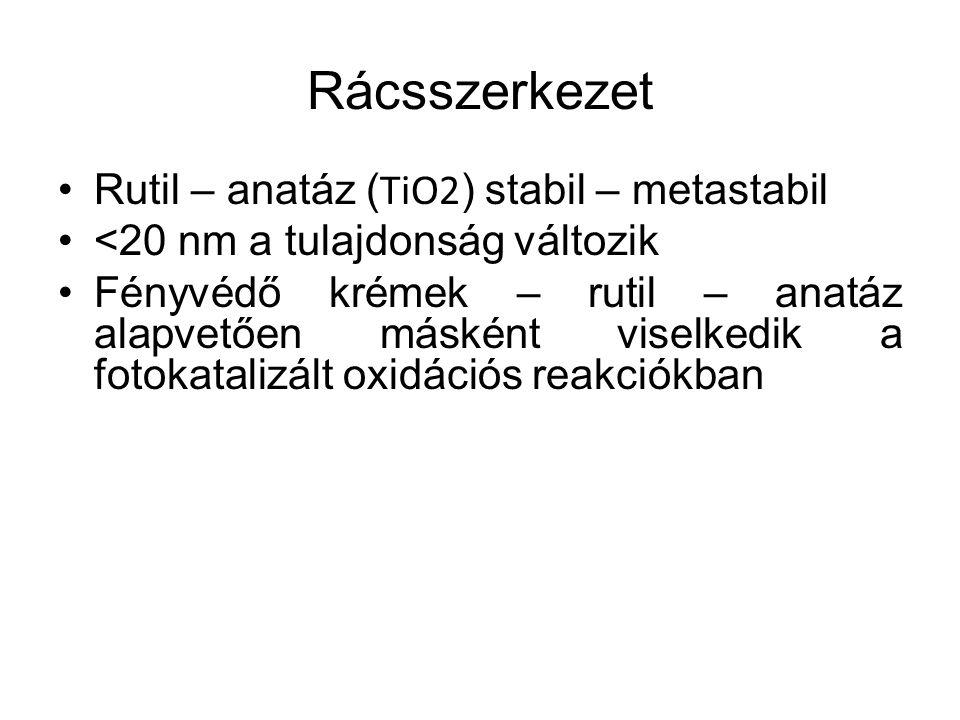Rácsszerkezet Rutil – anatáz (TiO2) stabil – metastabil