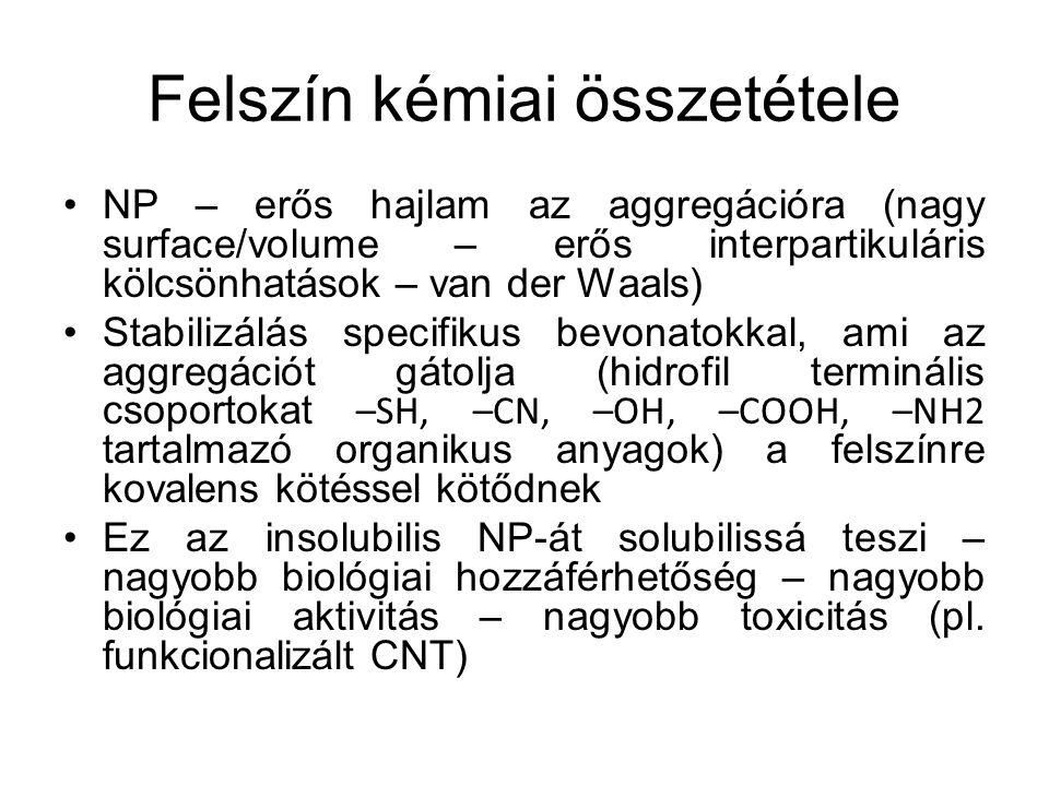 Felszín kémiai összetétele