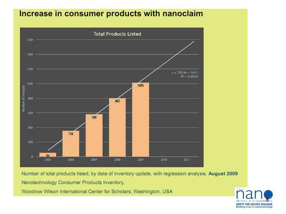 In this slide you can see the number of registred nanomaterials and releated nanoclaims in the last five years.