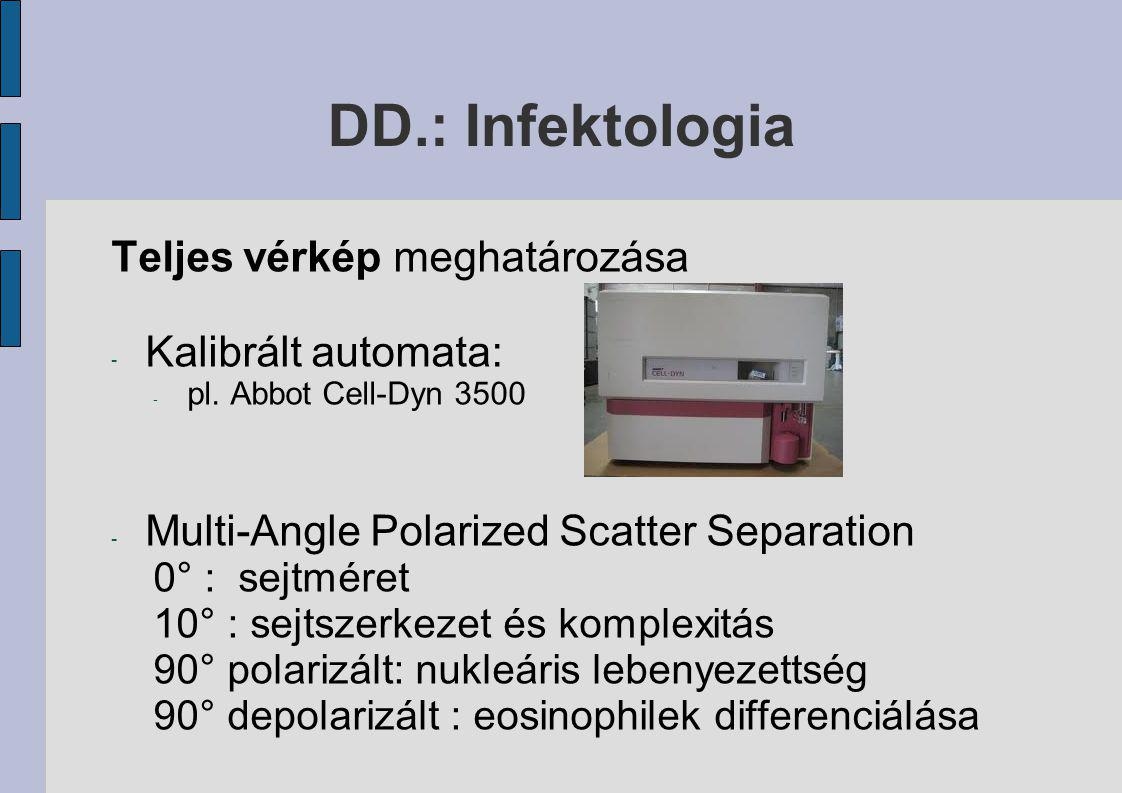 DD.: Infektologia Teljes vérkép meghatározása Kalibrált automata: