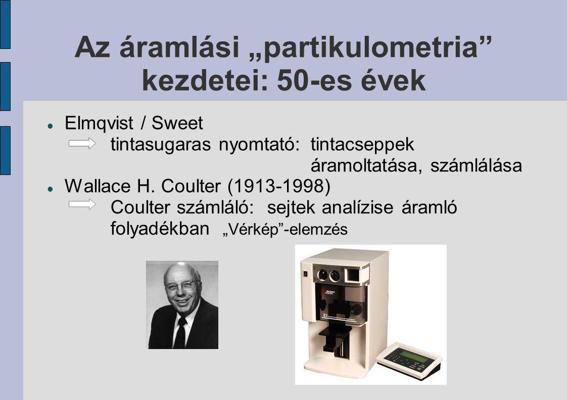"""Az áramlási """"partikulometria kezdetei: 50-es évek"""