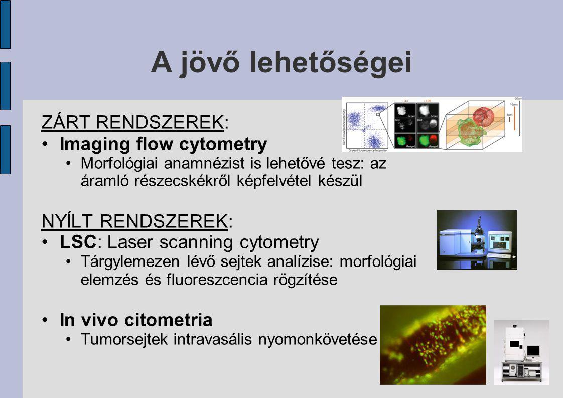 A jövő lehetőségei ZÁRT RENDSZEREK: Imaging flow cytometry