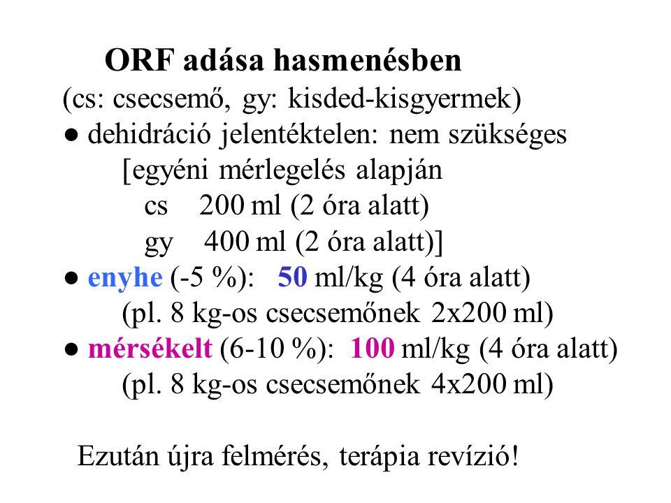 ORF adása hasmenésben (cs: csecsemő, gy: kisded-kisgyermek)