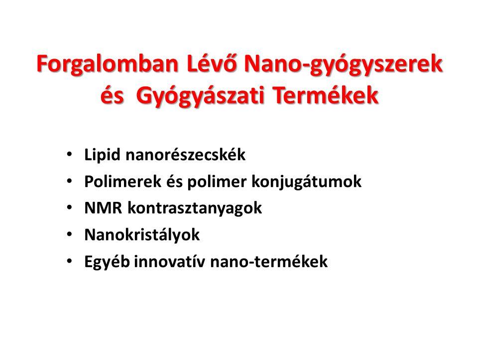 Forgalomban Lévő Nano-gyógyszerek és Gyógyászati Termékek