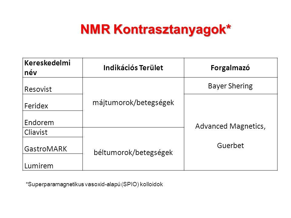 NMR Kontrasztanyagok*