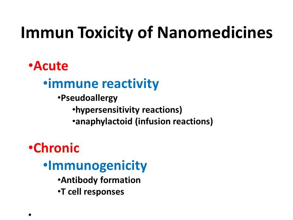 Immun Toxicity of Nanomedicines