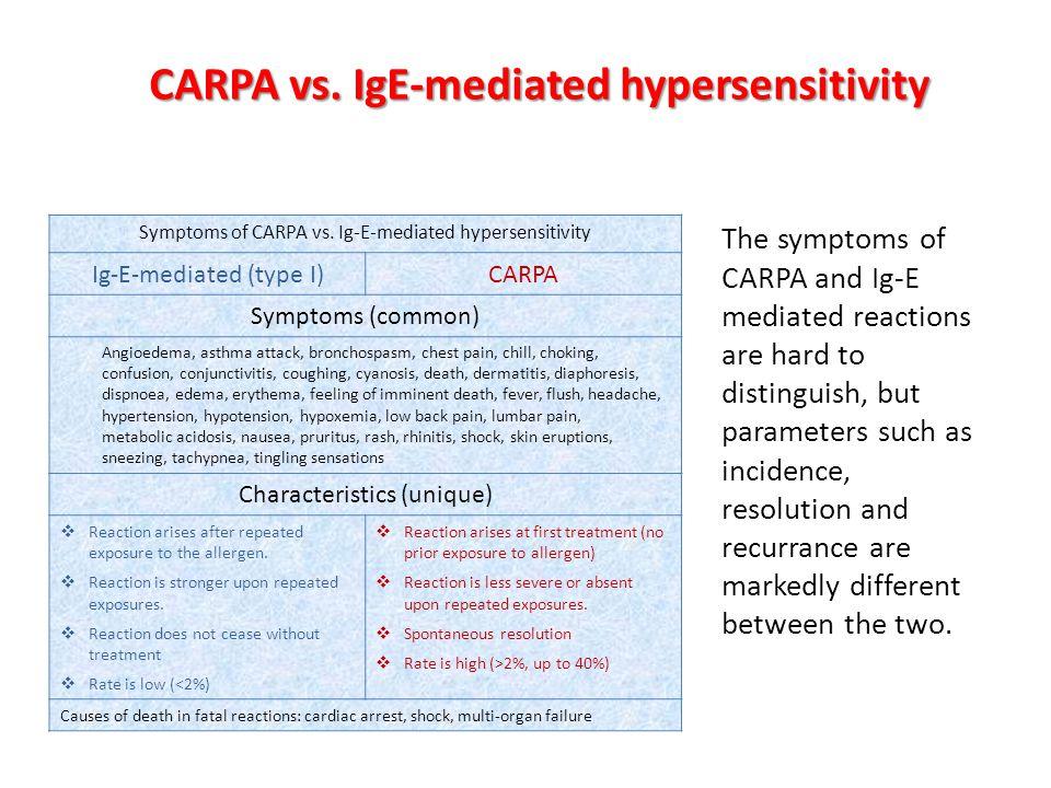 CARPA vs. IgE-mediated hypersensitivity