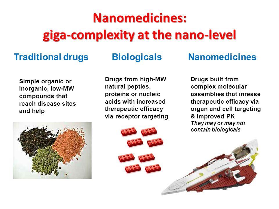 Nanomedicines: giga-complexity at the nano-level