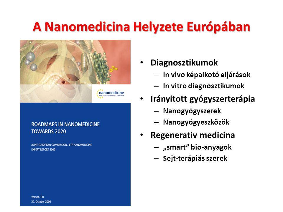 A Nanomedicina Helyzete Európában
