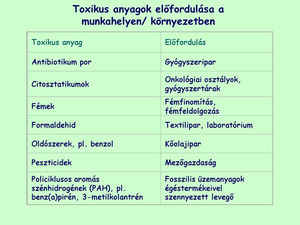 Toxikus anyagok előfordulása a munkahelyen/ környezetben