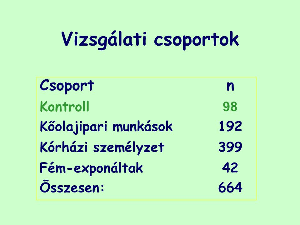 Vizsgálati csoportok Csoport n Kontroll 98 Kőolajipari munkások 192