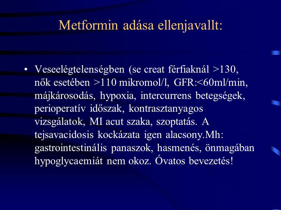 Metformin adása ellenjavallt: