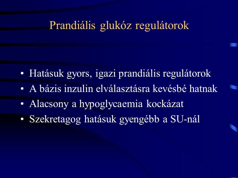 Prandiális glukóz regulátorok