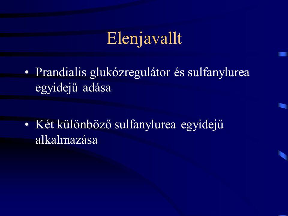Elenjavallt Prandialis glukózregulátor és sulfanylurea egyidejű adása