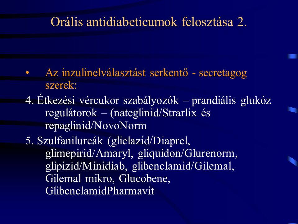Orális antidiabeticumok felosztása 2.