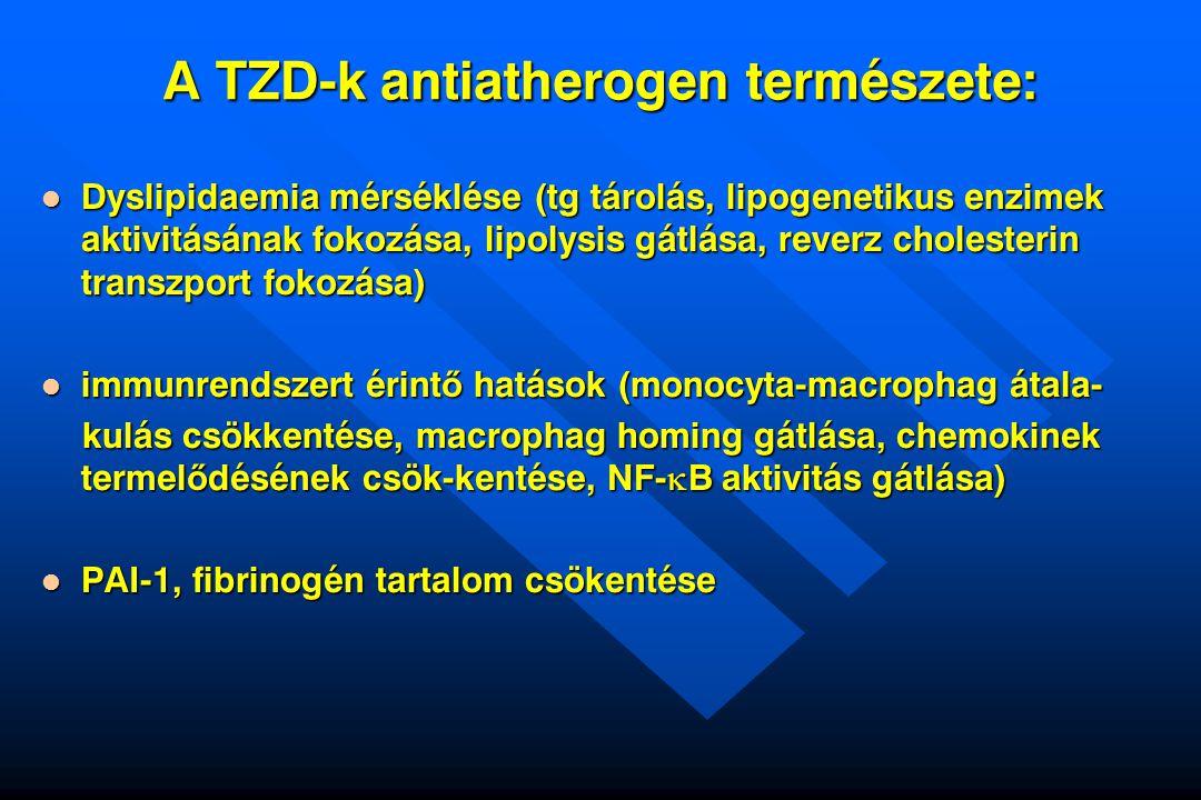 A TZD-k antiatherogen természete: