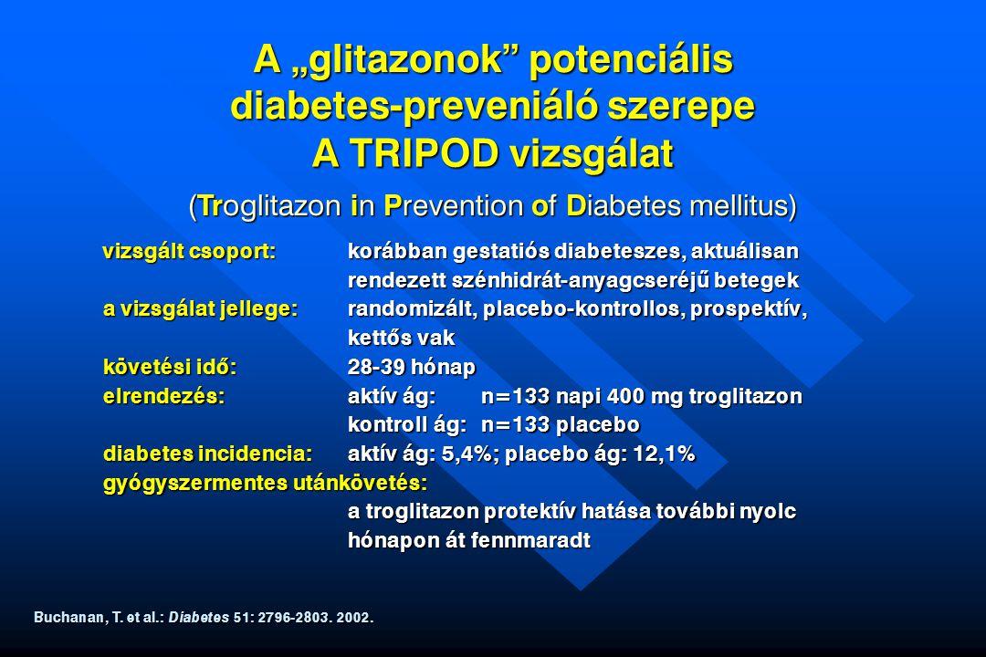 """A """"glitazonok potenciális diabetes-preveniáló szerepe"""