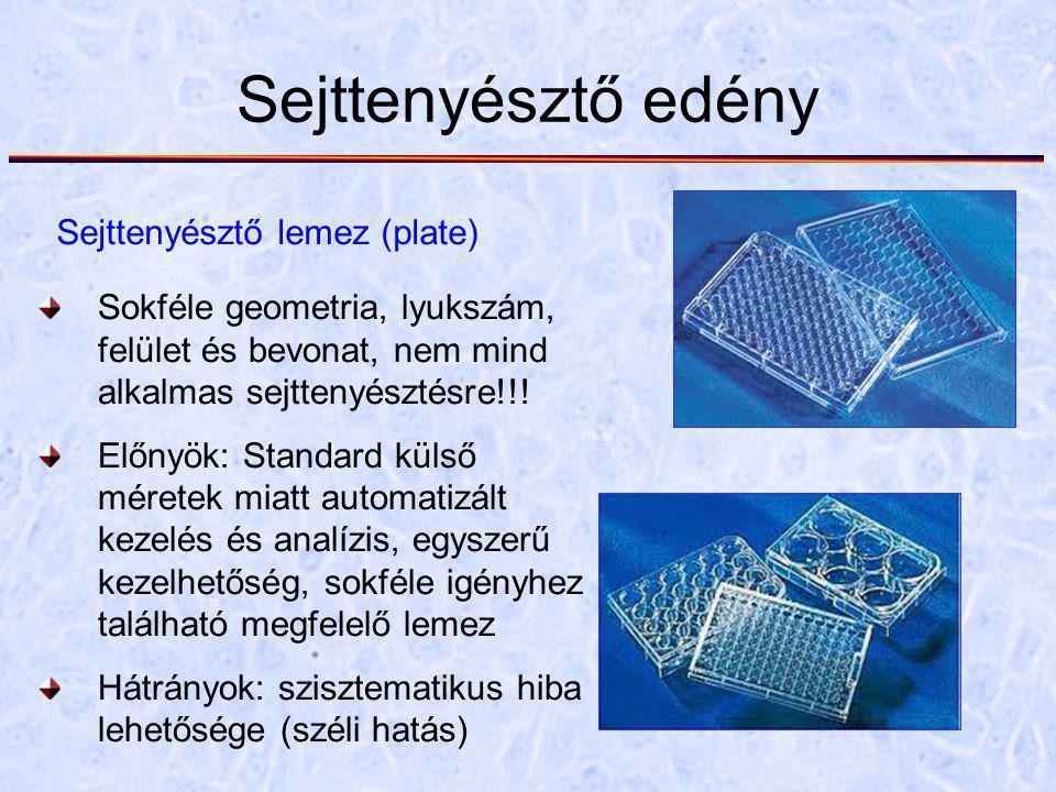 Sejttenyésztő edény Sejttenyésztő lemez (plate)