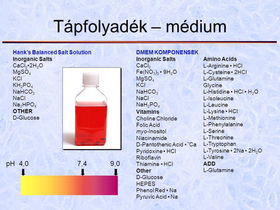 Tápfolyadék – médium pH 4,0 7,4 9,0 Hank's Balanced Salt Solution