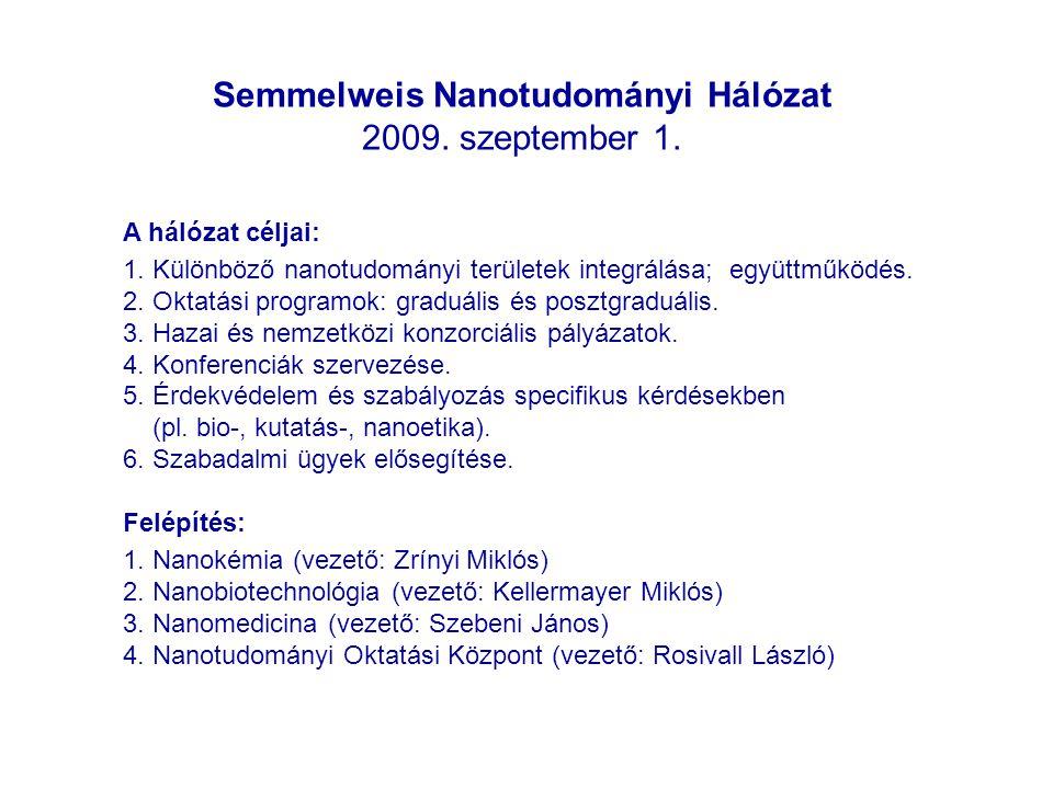 Semmelweis Nanotudományi Hálózat