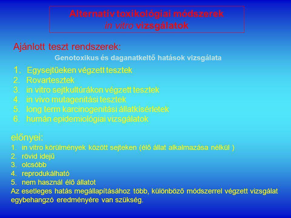 Alternatív toxikológiai módszerek