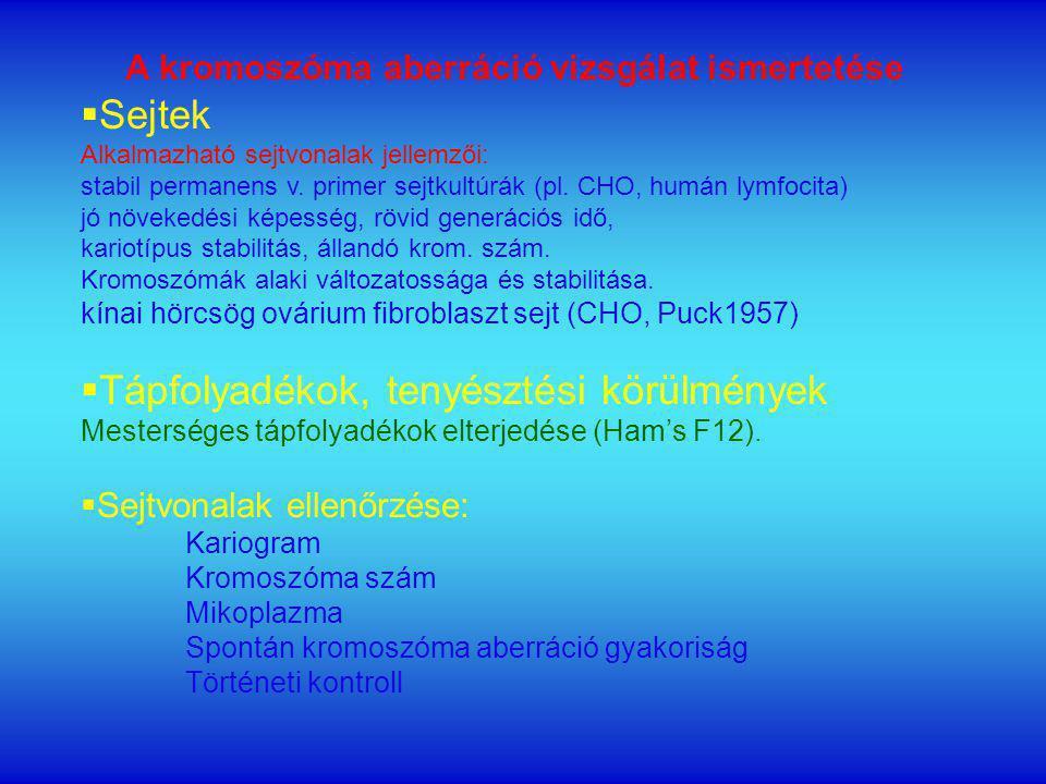 A kromoszóma aberráció vizsgálat ismertetése Sejtek