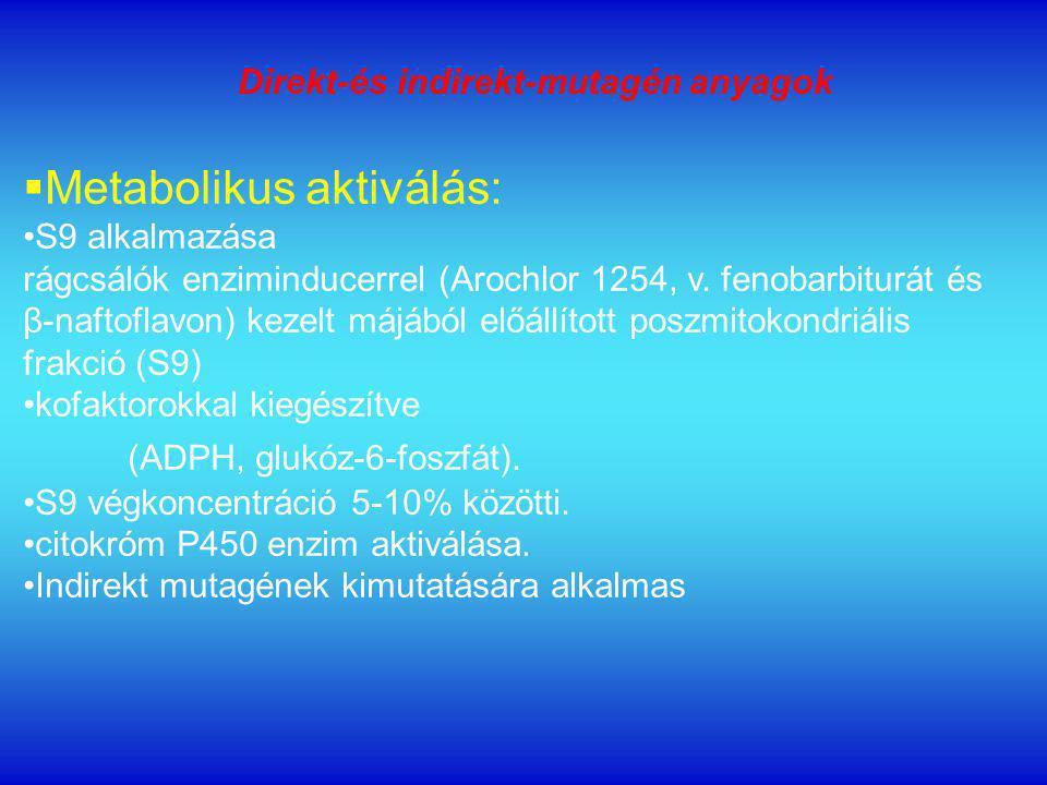 Metabolikus aktiválás: