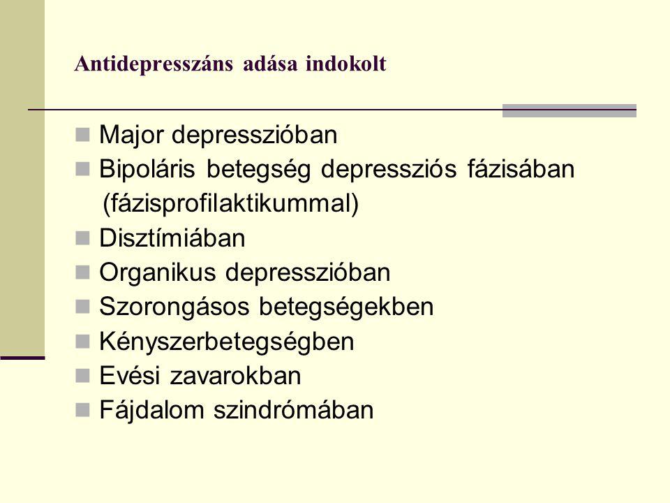 Antidepresszáns adása indokolt