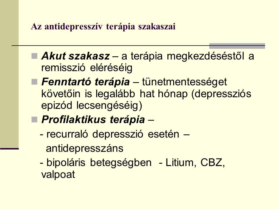 Az antidepresszív terápia szakaszai