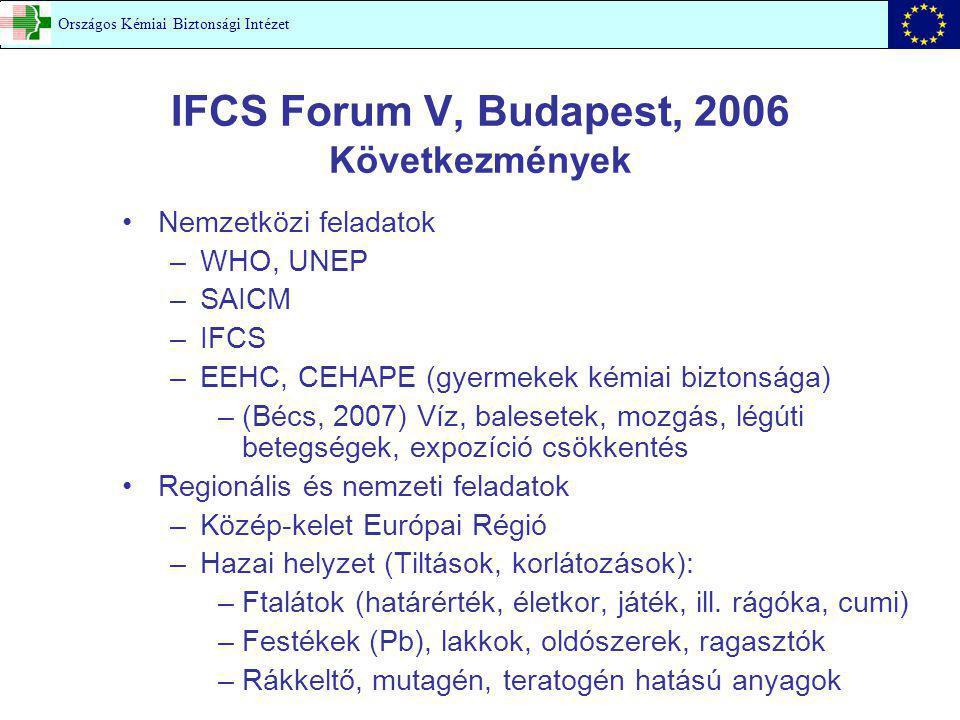 IFCS Forum V, Budapest, 2006 Következmények