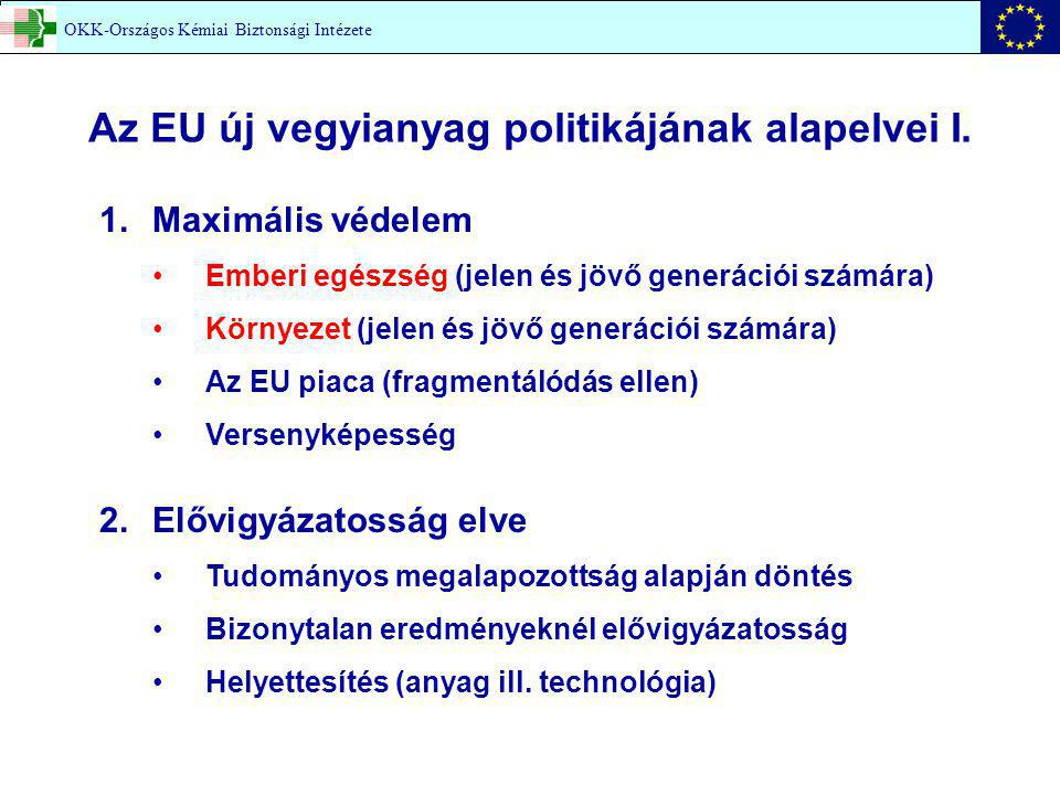 Az EU új vegyianyag politikájának alapelvei I.