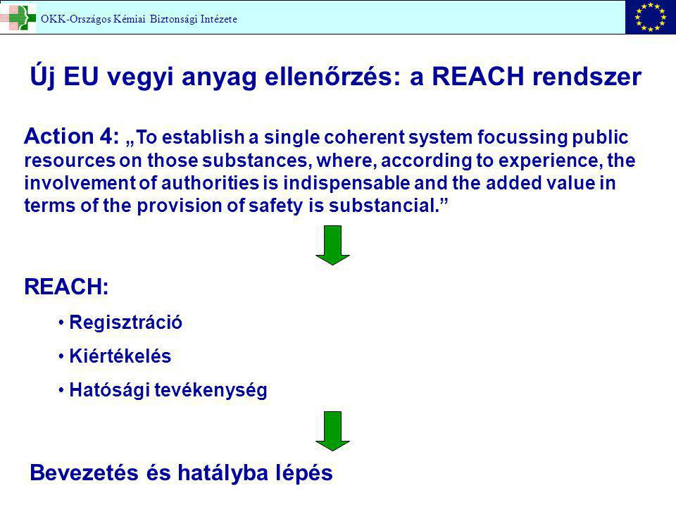 Új EU vegyi anyag ellenőrzés: a REACH rendszer