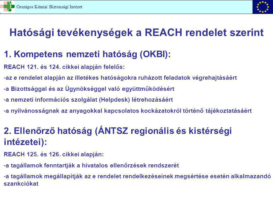 Hatósági tevékenységek a REACH rendelet szerint