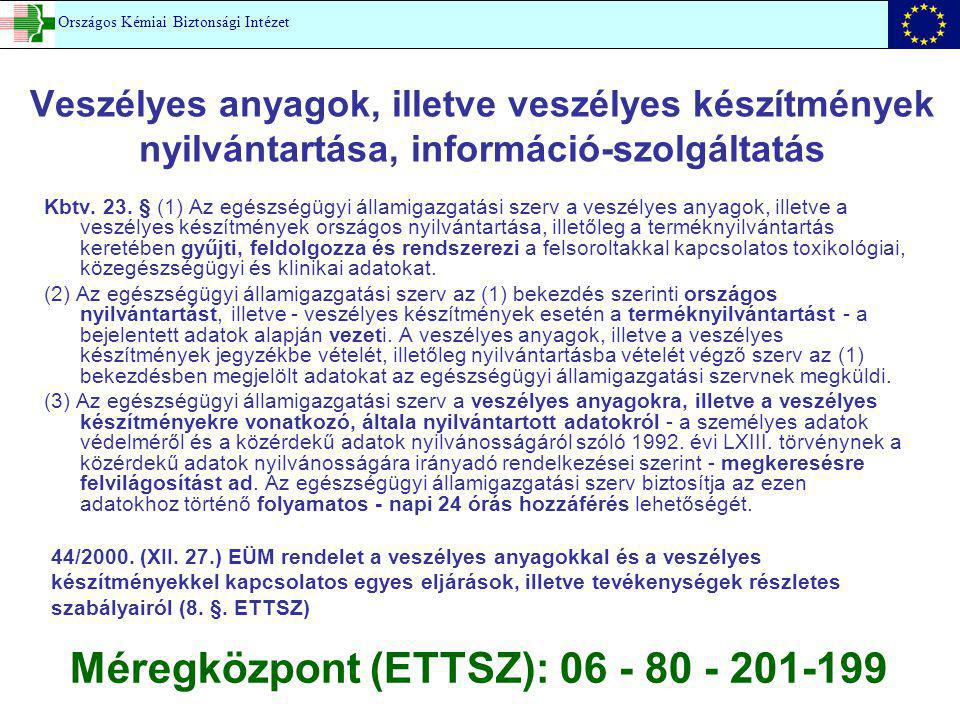 Méregközpont (ETTSZ): 06 - 80 - 201-199