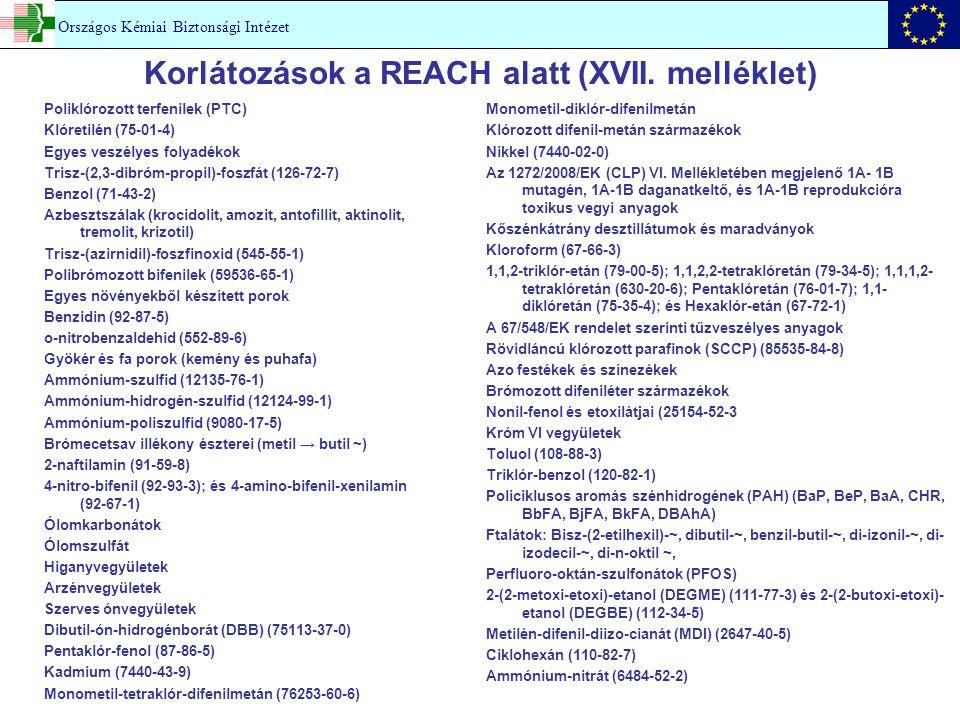 Korlátozások a REACH alatt (XVII. melléklet)